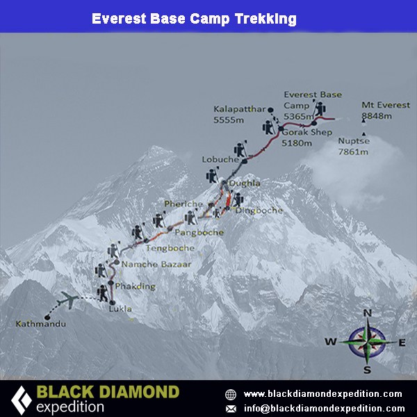 Route Map for Everest Base Camp Trekking | Black Diamond Expedition